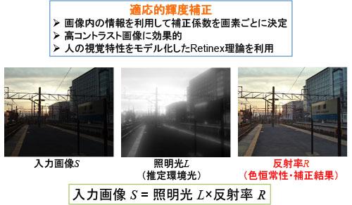 retinex