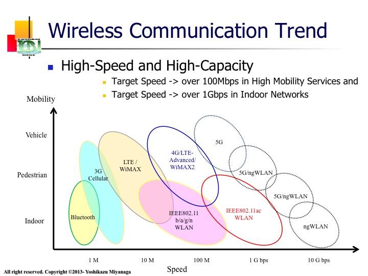 wireless_02